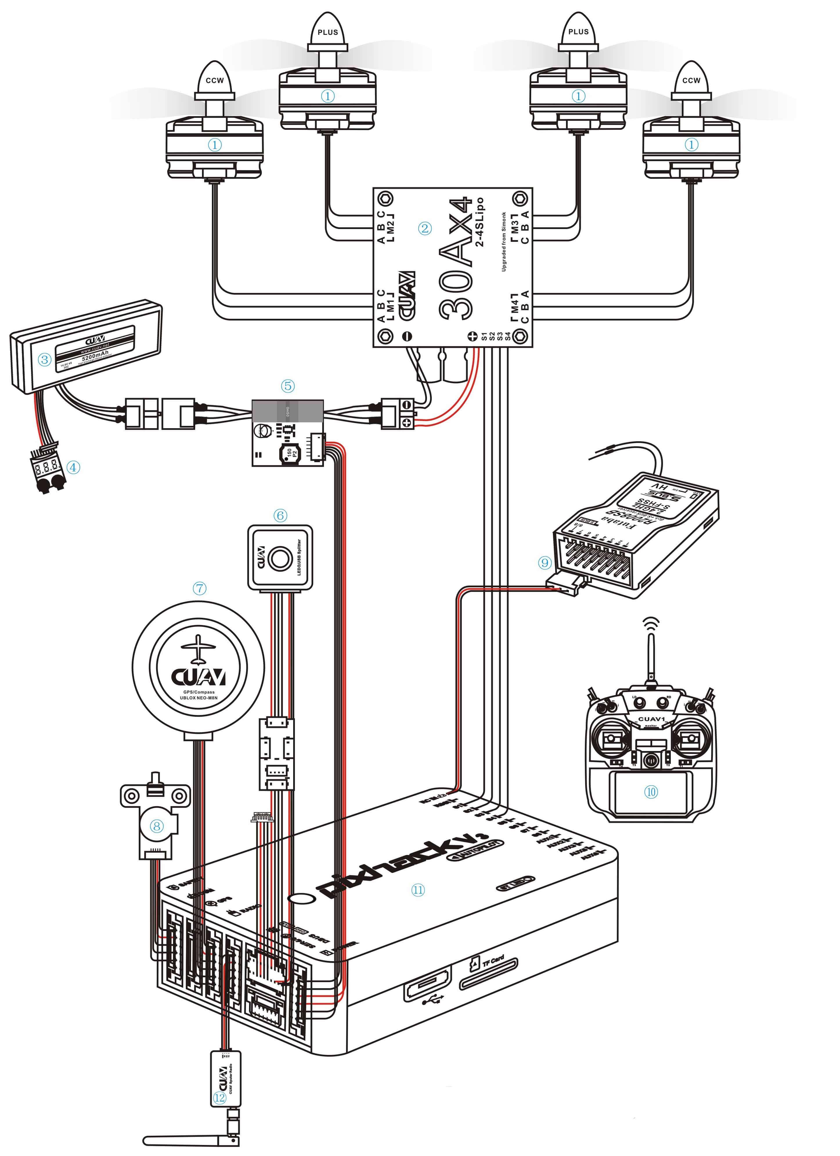 Pixhack v3x Wiring Quickstart · pixhack