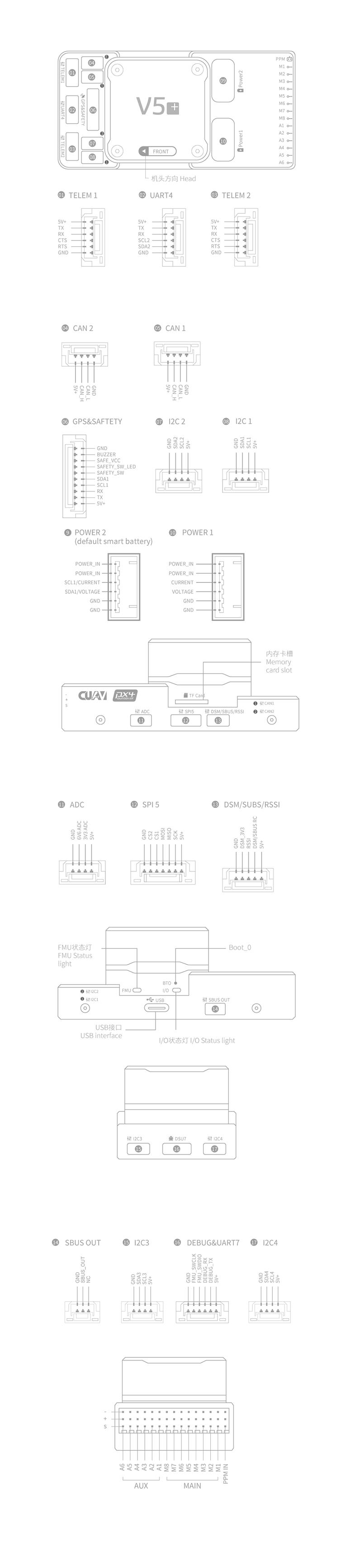 V5+ autopilot · pixhack-v5